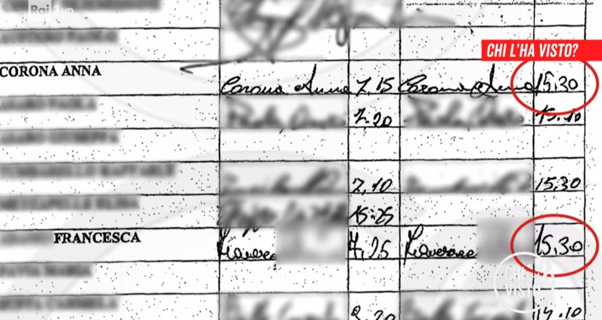 Anna Corona e il registro del lavoro
